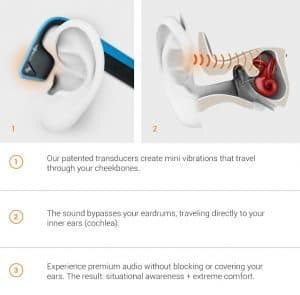 AfterShokz Trekz Titanium Headphones with Bone Conduction Technology {review & giveaway}